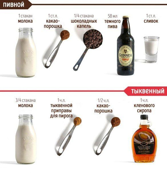 рецепт пивного и тыквенного горячего шоколада