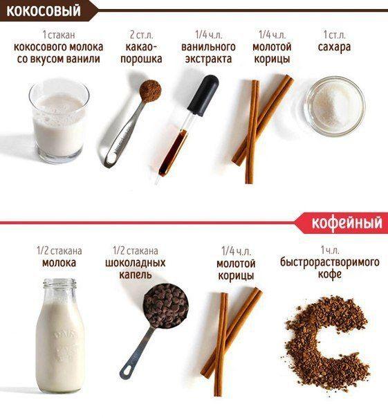 кофейный и кокосовый горячий шоколад