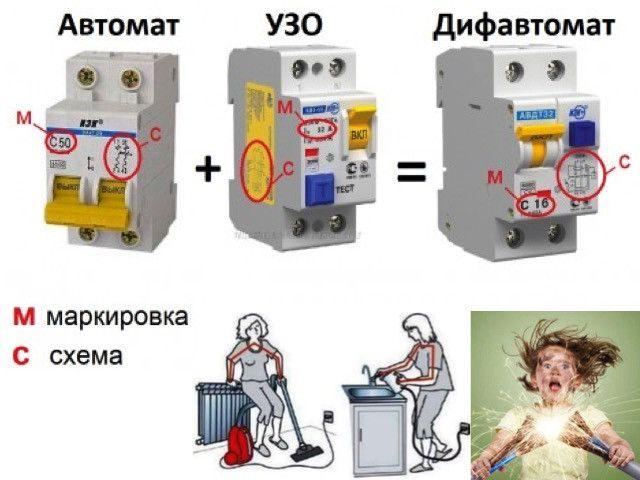 Установка УЗО и дифавтоматов
