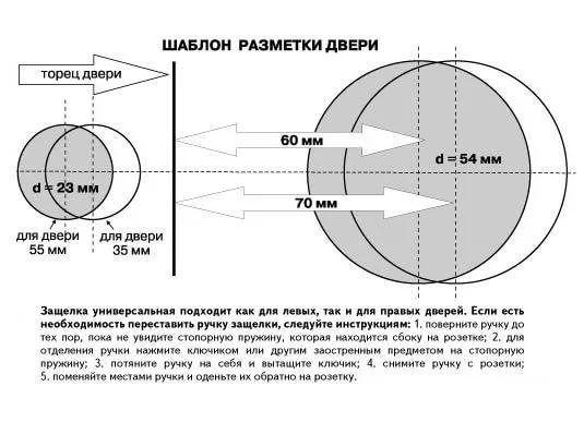шаблон для разметки дверной ручки шар