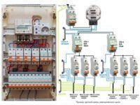 Установка автоматов и сборка электрощитка