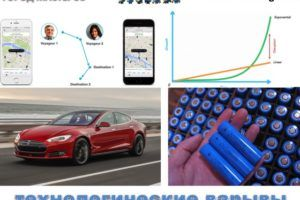 технологические взрывы