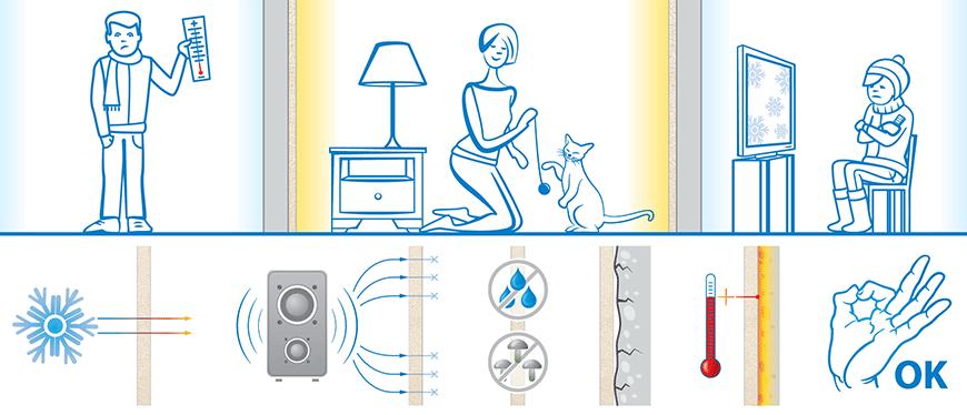В любой современной квартире есть стены требующие улучшенной тепло и звукоизоляции. Например одна из стен в коридоре внешней стороной выходит в подъезд в котором в зимнее время значительно холоднее чем в квартире. Вот тут то и понадобится подложка под обои, которая защитит от холода и конденсата. К тому же совсем неплохо избавиться от лишнего шума.  Кроме того благодаря своей фактуре подложка под обои немного выровняет неровности стены.