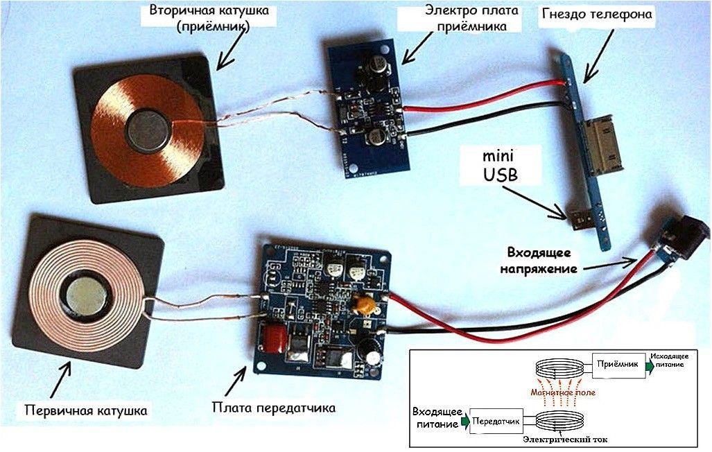 Беспроводная зарядка для телефона или смартфона состоит из двух частей, условно можно ее разделить на приемник и передатчик энергии.