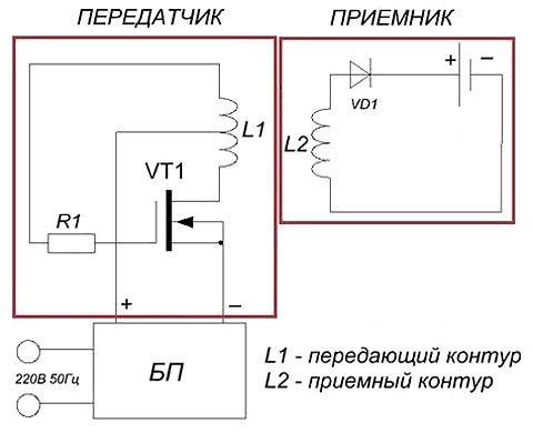 Беспроводная зарядка 8212 как сделать своими руками🔴 Беспроводная зарядка как сделать своими руками