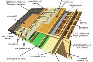 instrukciya_po_ukladke_metalocherepicy_2