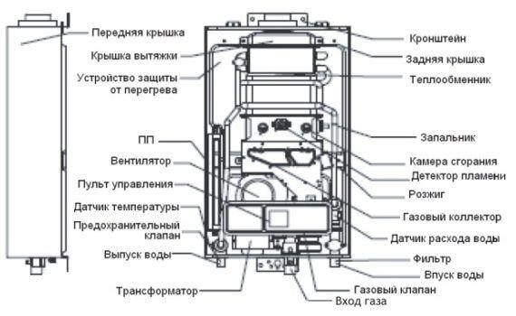 konstrukciya_gazovogo_vodonagrevatelya_ariston_gi7s