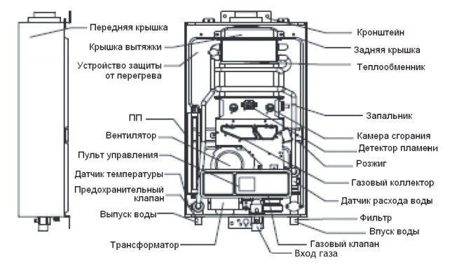 конструкция газового водонагревателя ARISTON Gi7s