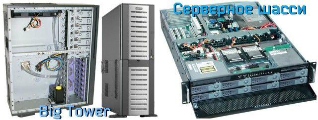 Сервер корпус