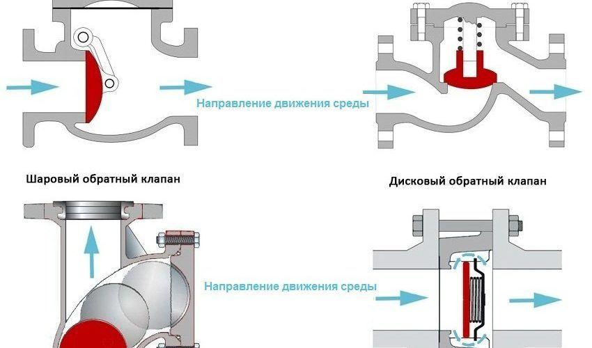 obratnyj-klapan-dlya-vody-dlya-nasosa-10