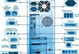 Как устроен компьютер? – часть 2
