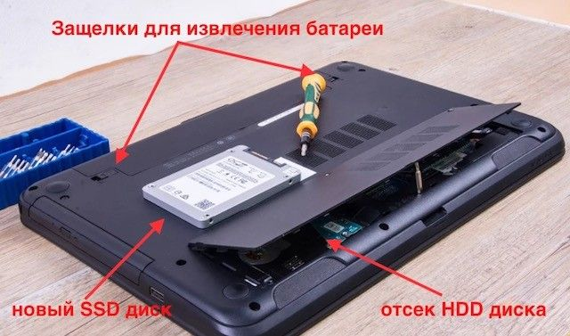Улучшение ноутбука своими руками