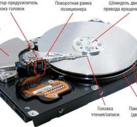 ustroistvo-ghostkogo-diska
