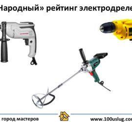rejting_elektrodrelej