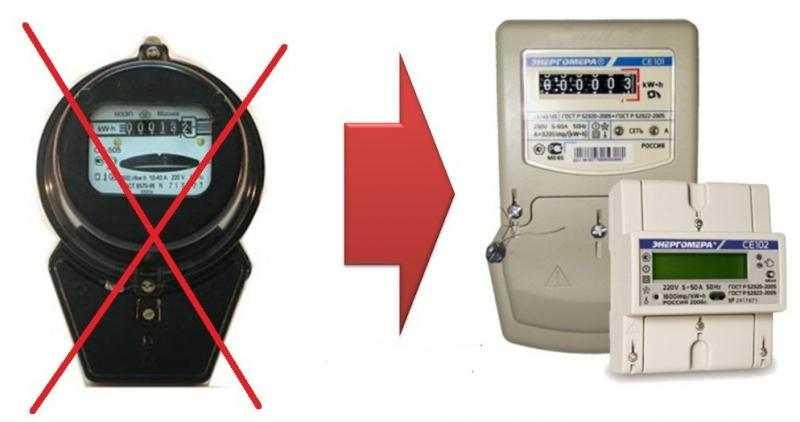 Замена электросчетчика – кто должен, как и когда?