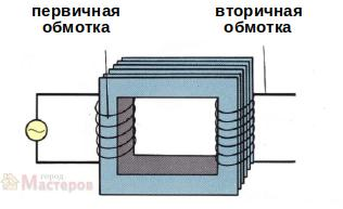 простой трансформатор