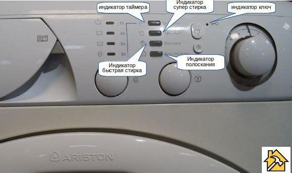 panel-ariston-avl-aml-avs