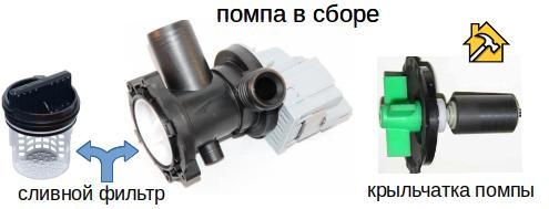 slivnoj-filtr-pompa-stiralnoj-mashiny