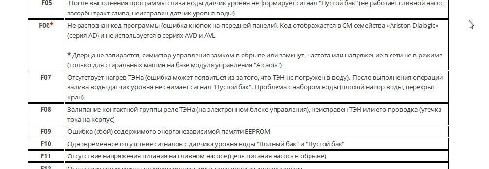 tablica-kodov-oshibok-stiralnoj-mashiny-ariston