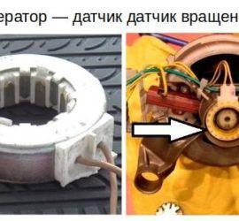 Ошибка F2 стиральных машин HOT-POINT ARISTON - ремонт бытовой техники советы домашнего мастера на Город мастеров