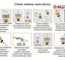 советы домашнего мастера Советы по сантехнике на Город мастеров 21