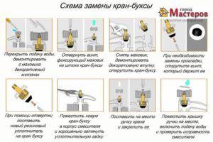 Ремонт и замена крана в смесителе