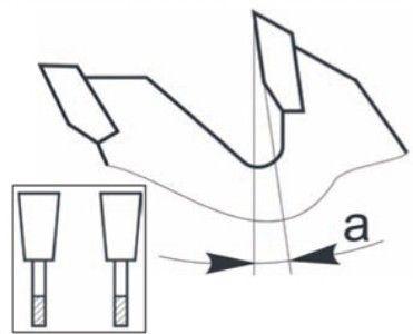 положительный угол заточки зуба дисковой пилы