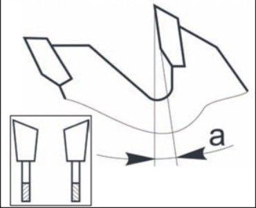 положительный угол заточки зуба дисковой пилы с чередующимися зубцами