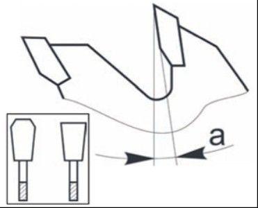 положительный угол заточки зуба дисковой пилы с трапециевидными зубцами