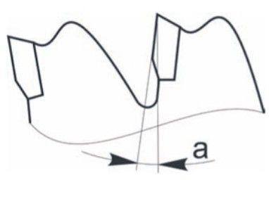 отрицательный угол заточки зуба дисковой пилы с ограничителем подачи