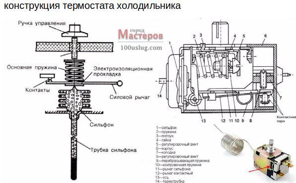 конструкция термостата холодильника