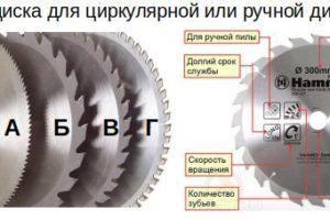 markirovka-diska-dlya-cirkulyarnoj-ili-ruchnoj-diskovoj-pily