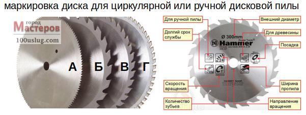 маркировка диска для циркулярной пилы
