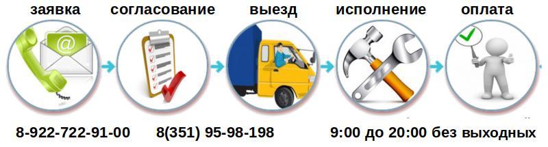 услуги электрика и сантехника в Челябинске