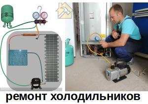 ремонт холодильника своими руками, коды ошибок холодильника, диагностика поломок холодильника