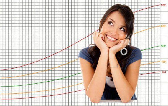 Как узнать свой идеальный вес🔴 Как узнать свой идеальный вес