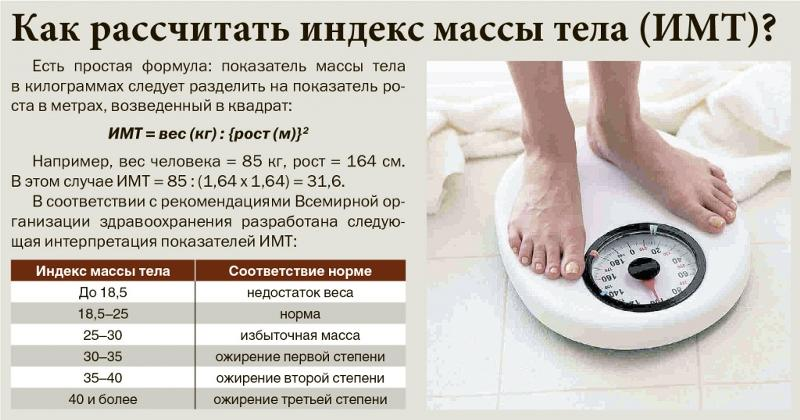 Как узнать свой идеальный вес? - Полезные советы и инструкции на Город мастеров