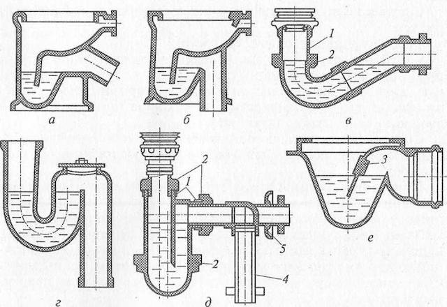 Канализация частного дома - проектирование и монтаж - Гидрозатворы