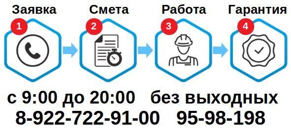 Челябинск услуги сантехника, электрика, мастер на час, служба ремонт компьютера