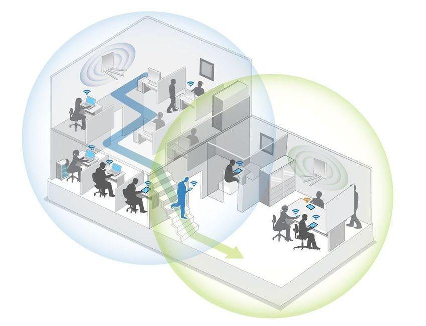 Бесшовный Wi-Fi - технологии, оборудование и цены-Город мастеров