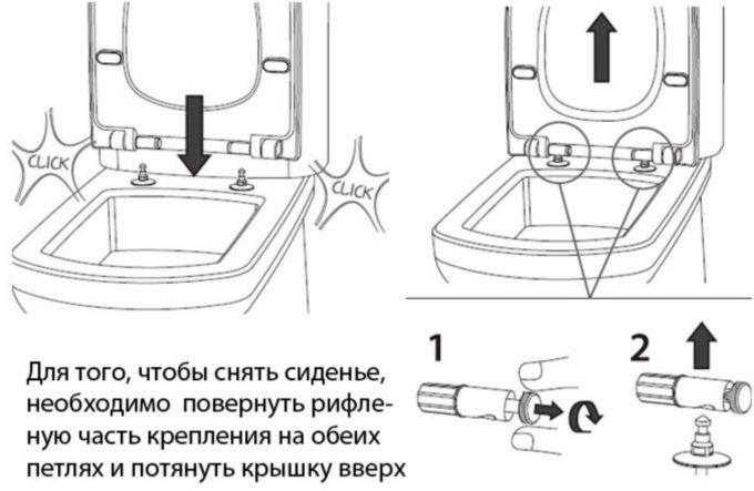 Kreplenie kryshki unitaza🔴 Ремонт микролифта крышки унитаза своими руками