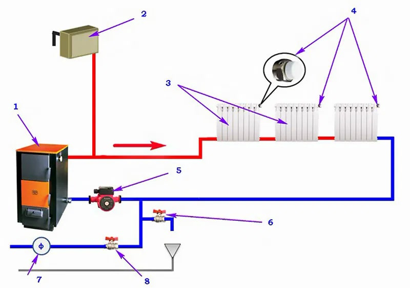Схемы установки радиаторов отопления и тонкости монтажа в частном доме 🔴 Схемы установки радиаторов отопления и тонкости монтажа