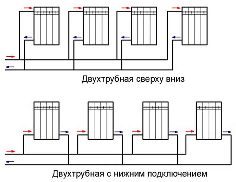 Схемы установки радиаторов отопления и тонкости монтажа в квартире 🔴 Схемы установки радиаторов отопления и тонкости монтажа