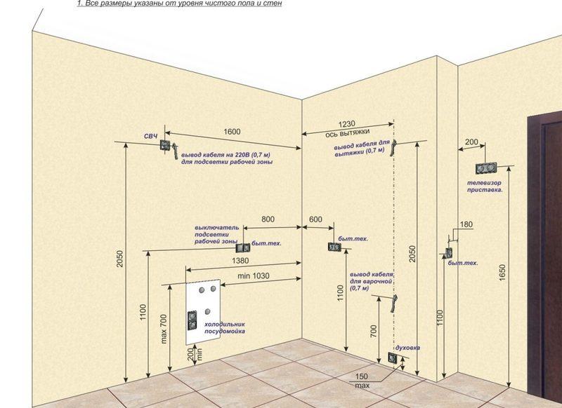 Как правильно установить розетки и выключатели 🔴 Как правильно установить розетки и выключатели